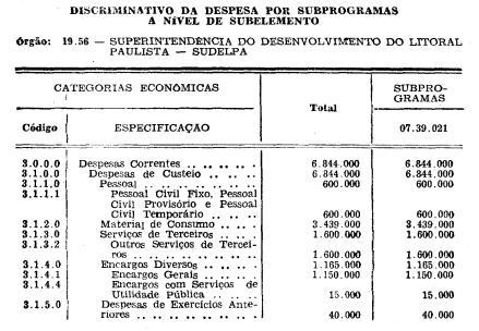 Decreto nº 6 884, de 15 de outubro de 1975 - Assembleia